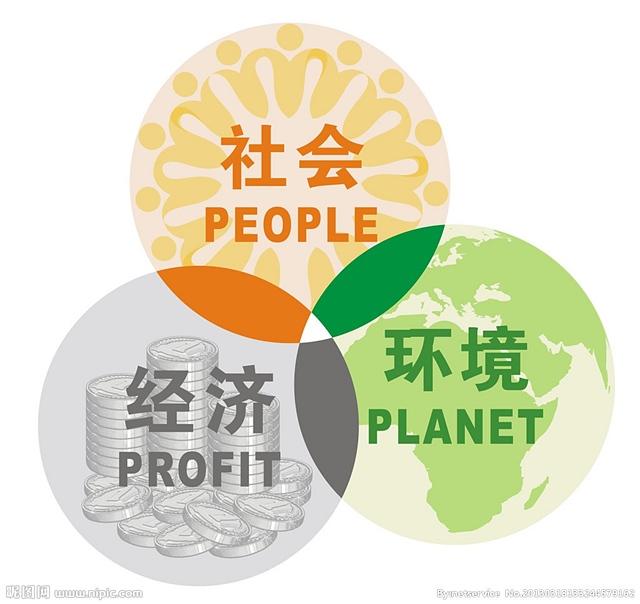 """第四,从区域层面推进工业供给侧结构性改革,""""十三五""""关键任务是通过实施新区域发展战略优化区域工业资源配置,拓展工业发展空间。 """"十三五""""期间,我国将深入推进""""一带一路""""、京津冀协同发展、长江经济带和东北老工业基地振兴等新区域发展战略,一方面,这些战略的实施有赖于工业供给要素的跨区域有效流动,另一方面这些区域战略实施也极大地拓展了工业增长的空间。""""一带一路""""战略可以促进我国工业产能合作,中国企业在"""""""